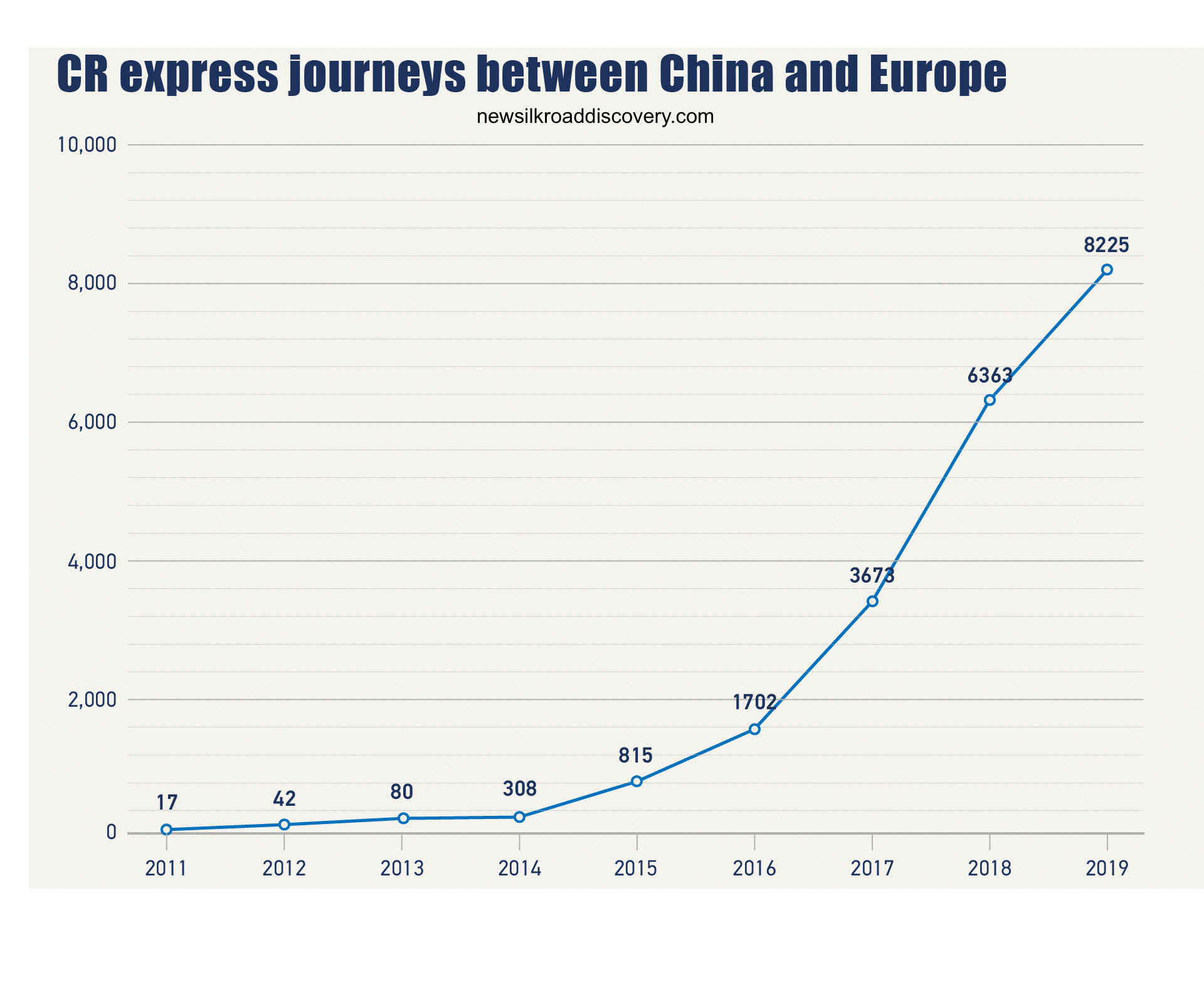 Wang Yi:China Europe freight train is a crucial part of BRI construction and cooperation